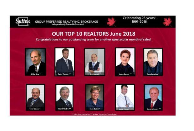 Top10Realtor